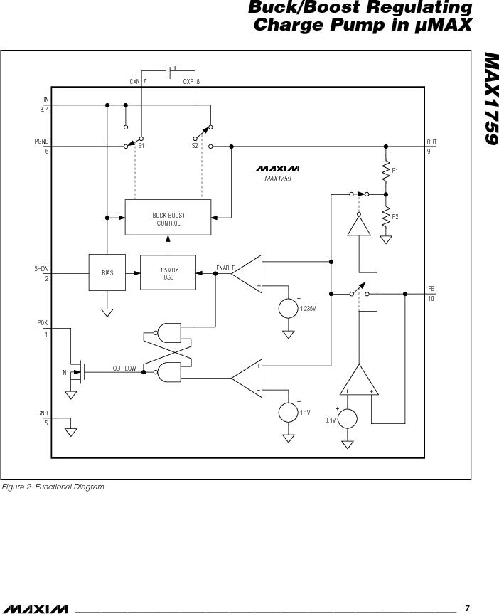 MAX1759EUB ,Maxim Integrated厂商,IC REG MULTI CONFIG 0.1A 10UMAX, MAX1759EUB datasheet预览  第7页