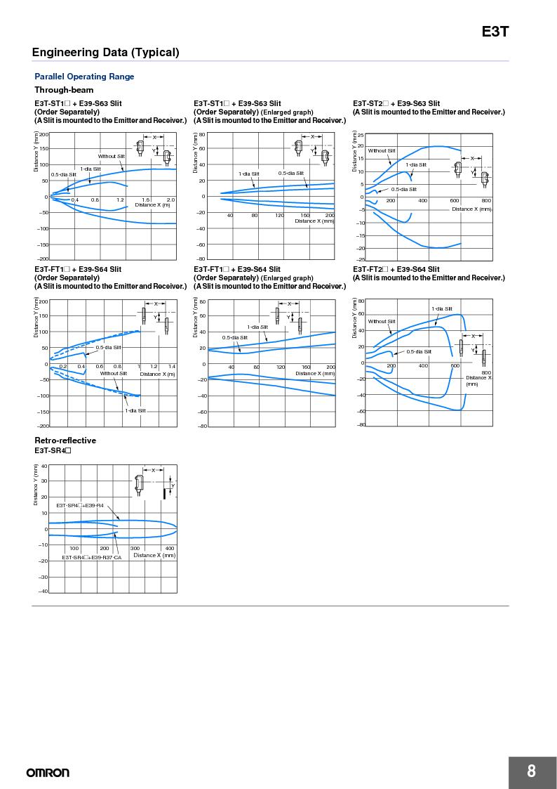 E3T-ST22 2M ,Omron厂商,PHOTOELECTRIC, E3T-ST22 2M datasheet预览  第8页