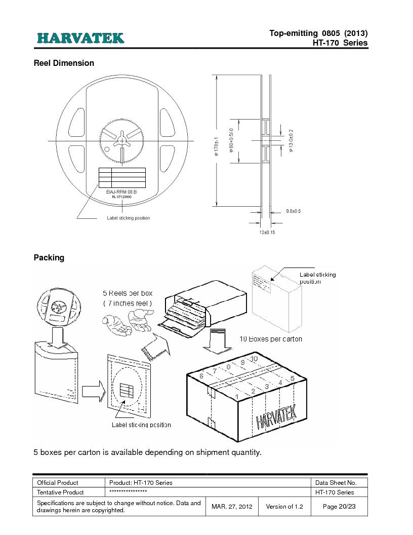 HT-170TW-5510 ,Harvatek International厂商,Standard LED - SMD White InGaN 220mcd 20mA, HT-170TW-5510 datasheet预览  第20页