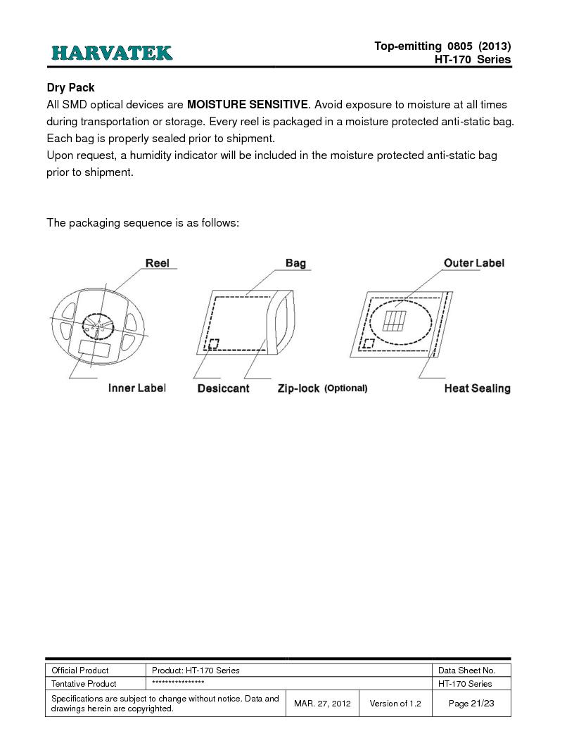 HT-170TW-5510 ,Harvatek International厂商,Standard LED - SMD White InGaN 220mcd 20mA, HT-170TW-5510 datasheet预览  第21页