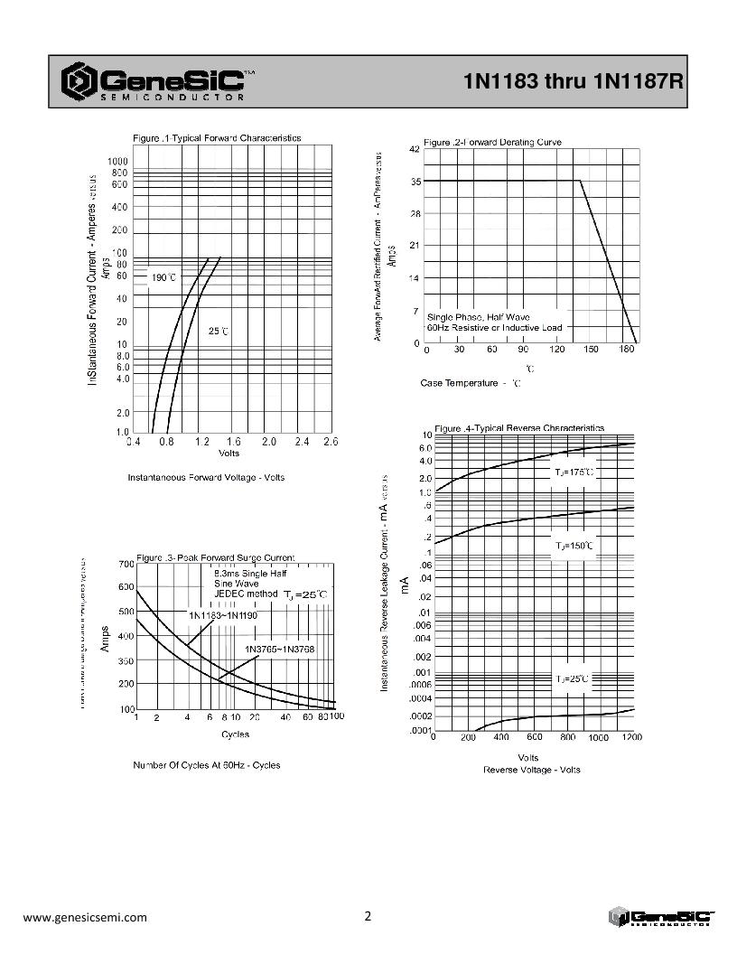 1N1184 ,GeneSiC Semiconductor厂商,DIODE STD 100V 35A DO-5, 1N1184 datasheet预览  第2页