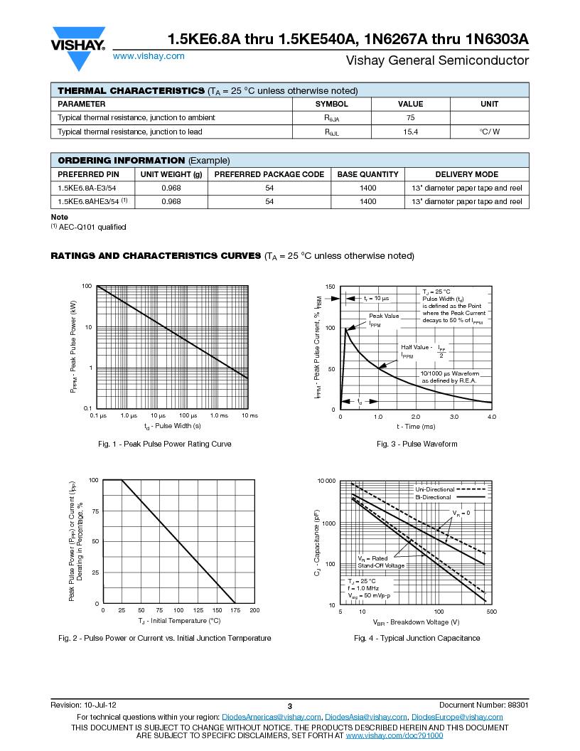 1.5KE43-E3/51 ,Vishay Semiconductors厂商,TVS Diodes - Transient Voltage Suppressors 1500W 43V Unidirect, 1.5KE43-E3/51 datasheet预览  第3页