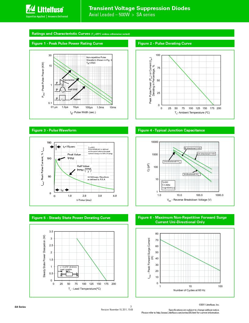 SA9.0CA ,Littelfuse Inc厂商,TVS Diodes - Transient Voltage Suppressors SA9.0CA Bi-Directional, SA9.0CA datasheet预览  第3页