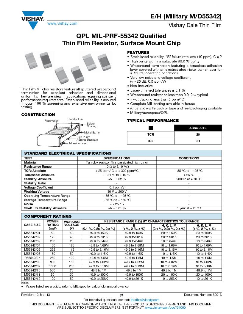 D55342E07B100APTS ,厂商,RES 100 OHM 1/4W 0.1% 1206, D55342E07B100APTS datasheet预览  第1页