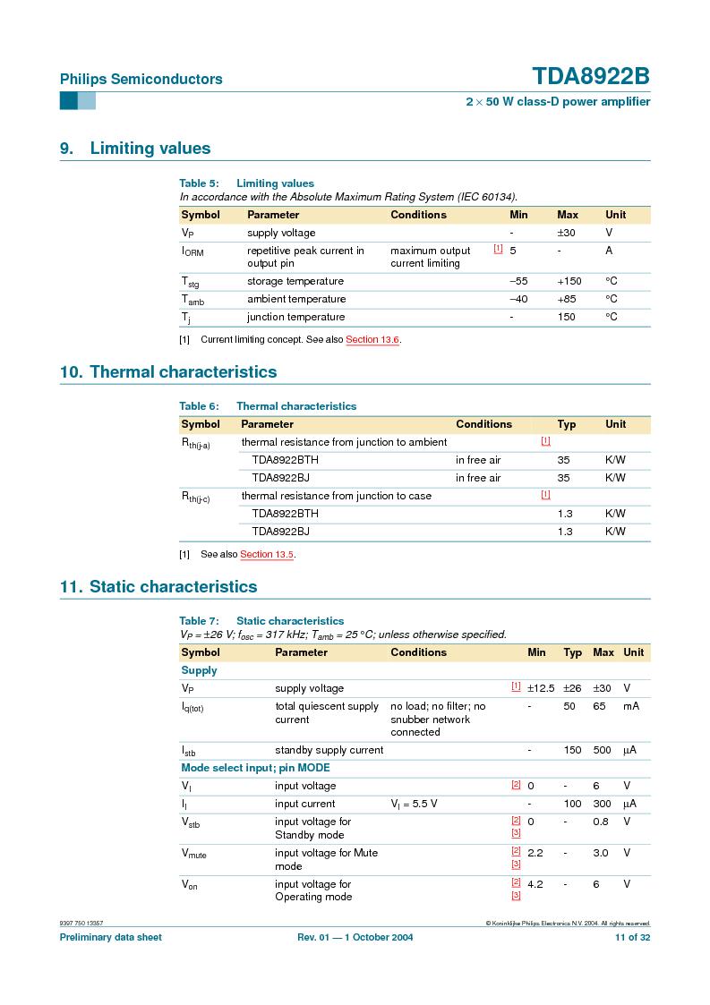 TDA8922BTH/N2,118 ,NXP Semiconductors厂商,Audio Amplifiers 2X50W CLASSD PWR AMP, TDA8922BTH/N2,118 datasheet预览  第11页