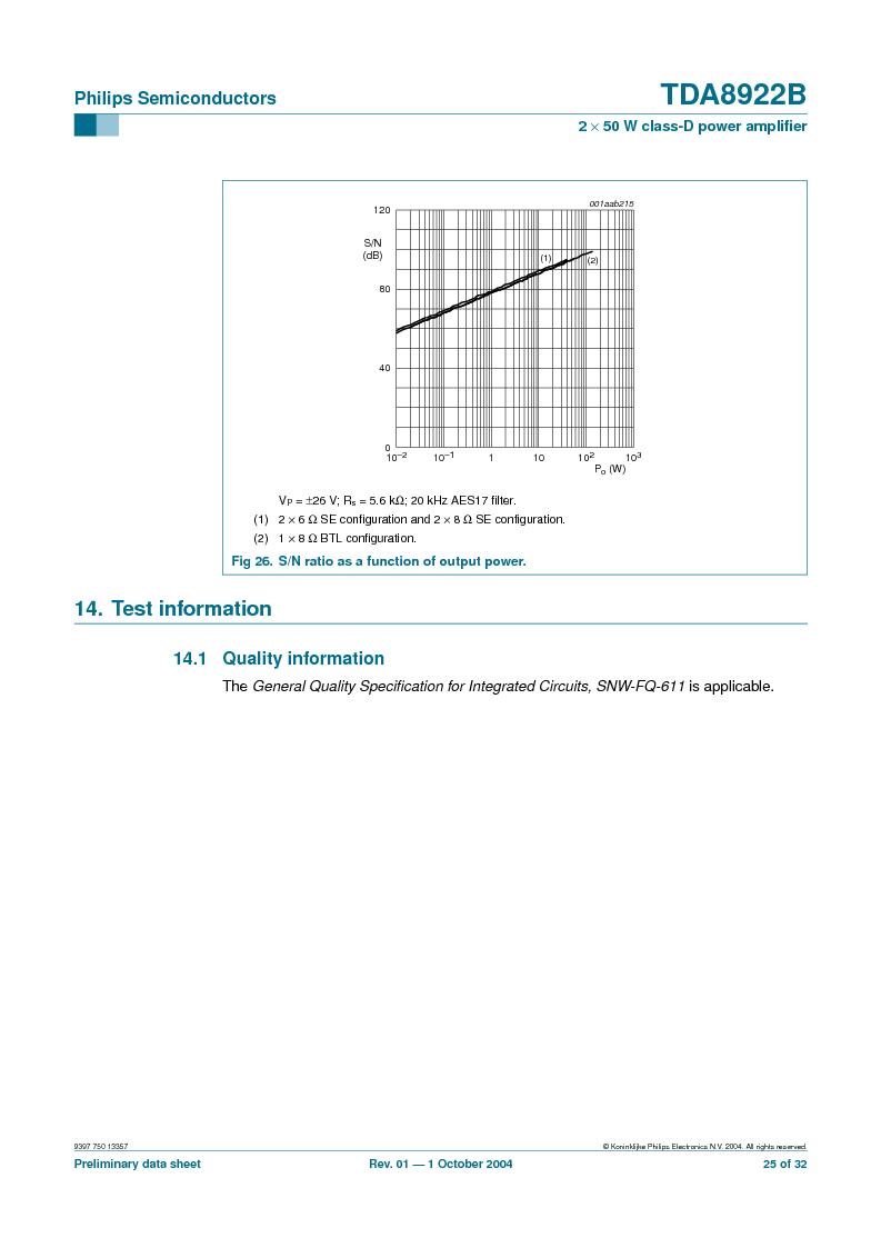 TDA8922BTH/N2,118 ,NXP Semiconductors厂商,Audio Amplifiers 2X50W CLASSD PWR AMP, TDA8922BTH/N2,118 datasheet预览  第25页
