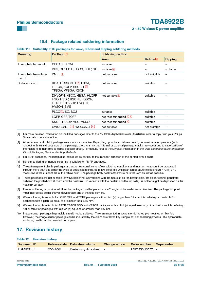 TDA8922BTH/N2,118 ,NXP Semiconductors厂商,Audio Amplifiers 2X50W CLASSD PWR AMP, TDA8922BTH/N2,118 datasheet预览  第30页