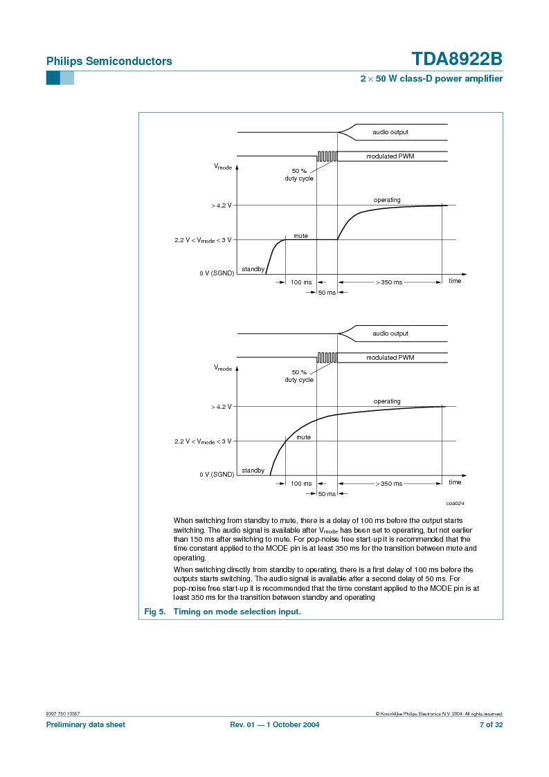 TDA8922BTH/N2,118 ,NXP Semiconductors厂商,Audio Amplifiers 2X50W CLASSD PWR AMP, TDA8922BTH/N2,118 datasheet预览  第7页