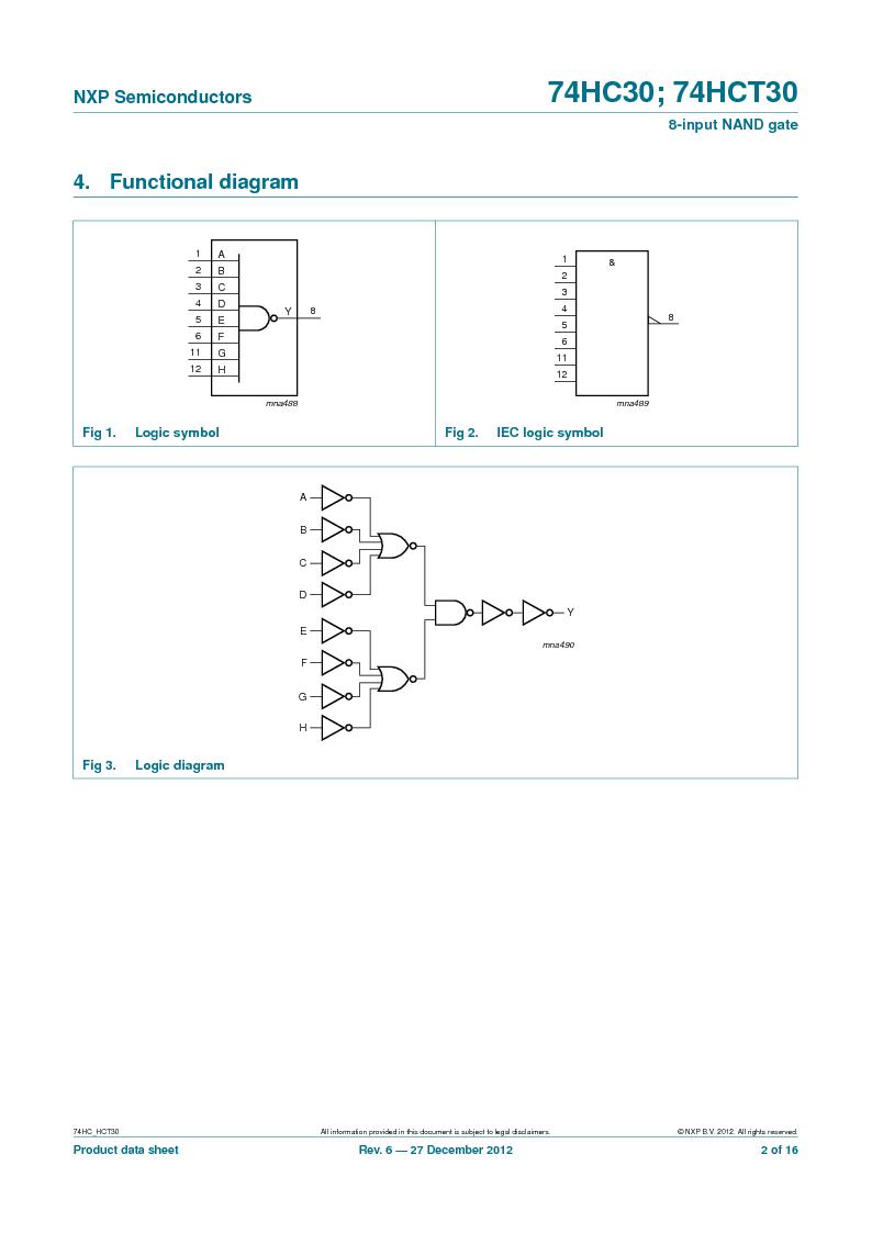 74HC30PW,118 ,NXP Semiconductors厂商,IC 8-INPUT NAND GATE 14TSSOP, 74HC30PW,118 datasheet预览  第2页