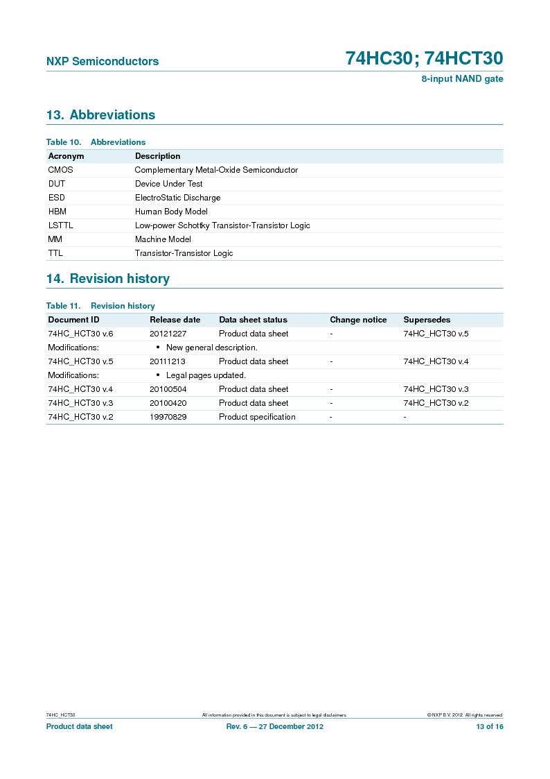 74HC30PW,118 ,NXP Semiconductors厂商,IC 8-INPUT NAND GATE 14TSSOP, 74HC30PW,118 datasheet预览  第13页