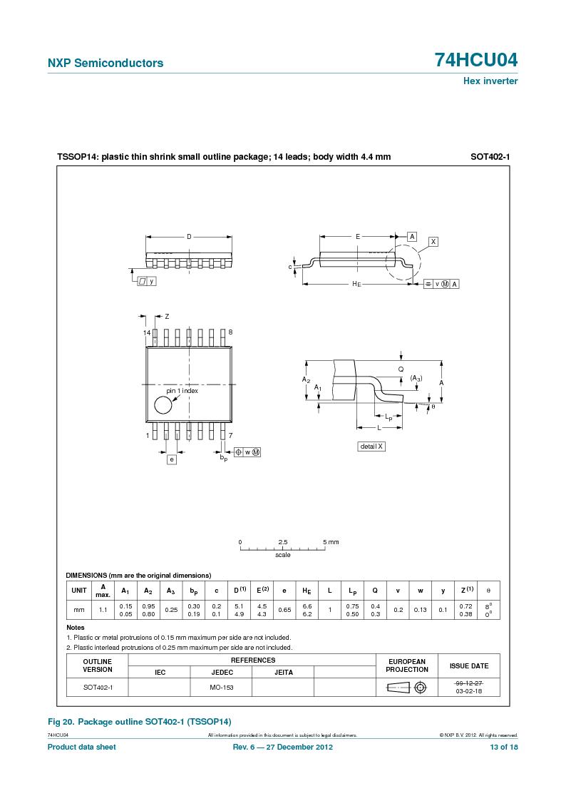 Philips - datasheet pdf