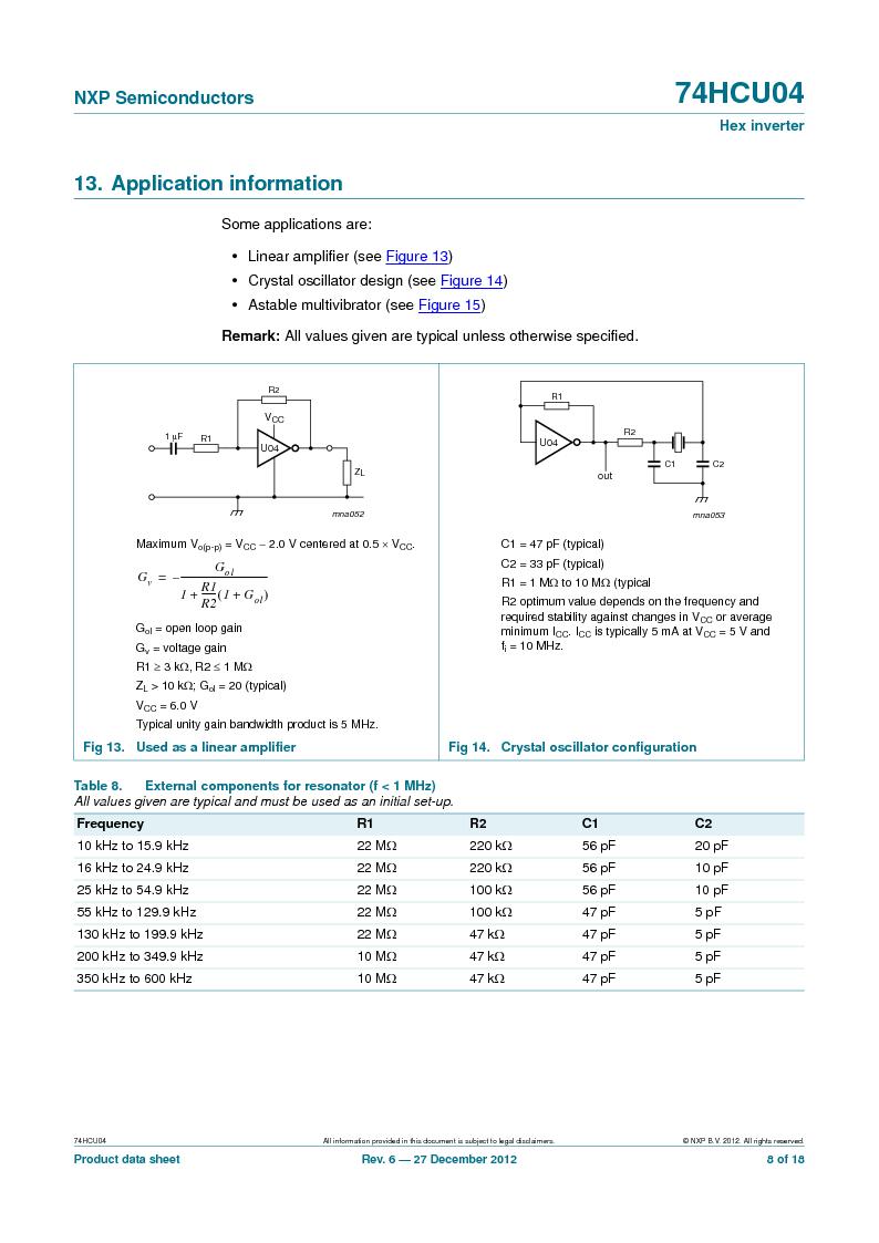 74HCU04D Datasheet PDF - Alldatasheet