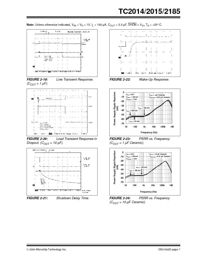 TC2015-2.8VCTTR ,Microchip Technology厂商,IC REG LDO 2.8V .1A SOT23A-5, TC2015-2.8VCTTR datasheet预览  第7页