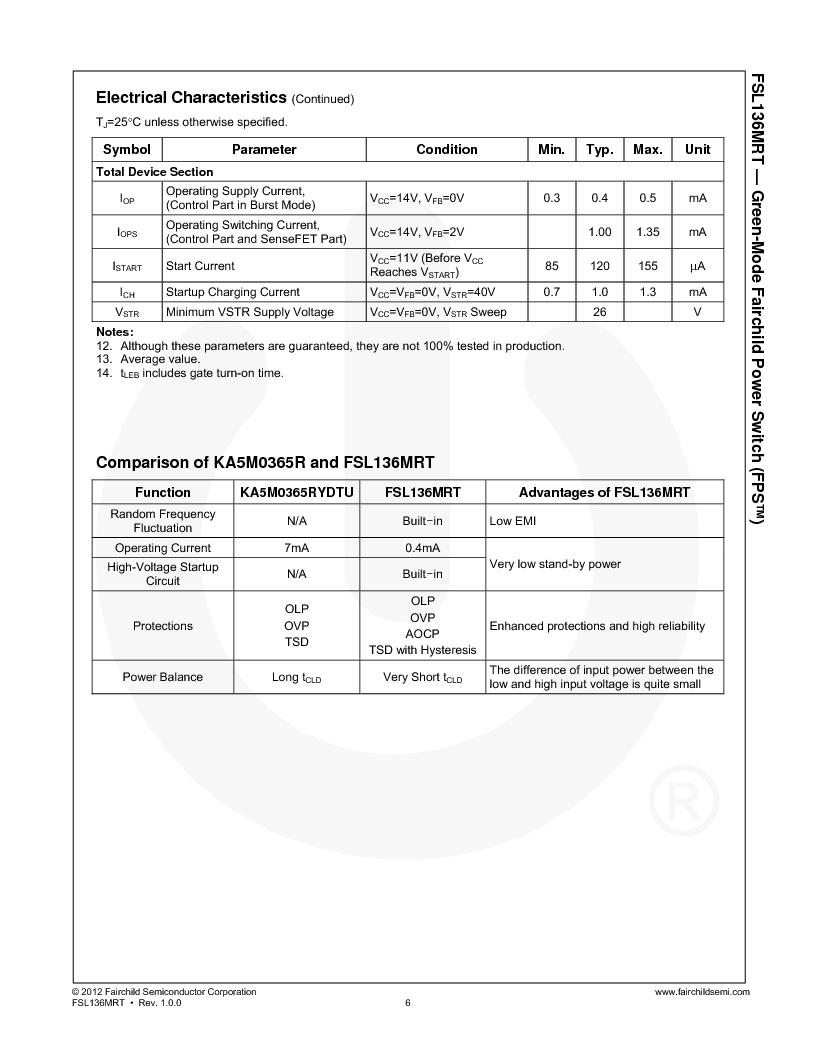 FSL136MRTWDTU ,Fairchild Semiconductor厂商,IC OFF-LINE SWITCH PWM TO220-6, FSL136MRTWDTU datasheet预览  第6页