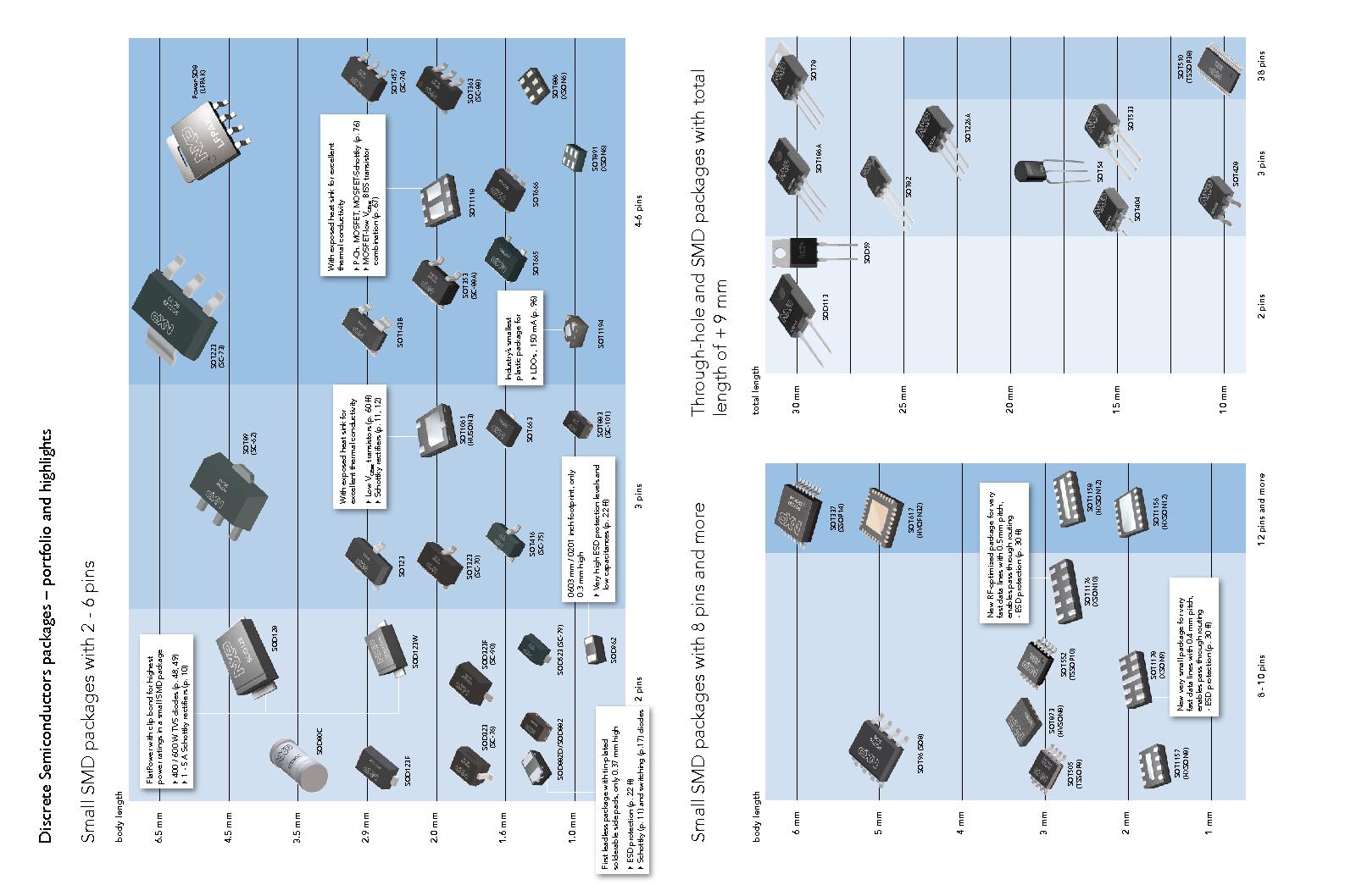 PEMI8QFN/HK,132 ,NXP Semiconductors厂商,IC RC FILTER NETWORK 8CH 16HXSON, PEMI8QFN/HK,132 datasheet预览  第2页
