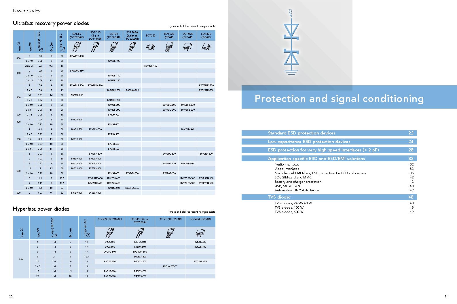 PEMI8QFN/HK,132 ,NXP Semiconductors厂商,IC RC FILTER NETWORK 8CH 16HXSON, PEMI8QFN/HK,132 datasheet预览  第12页