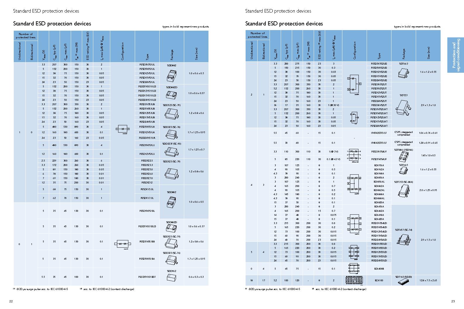 PEMI8QFN/HK,132 ,NXP Semiconductors厂商,IC RC FILTER NETWORK 8CH 16HXSON, PEMI8QFN/HK,132 datasheet预览  第13页