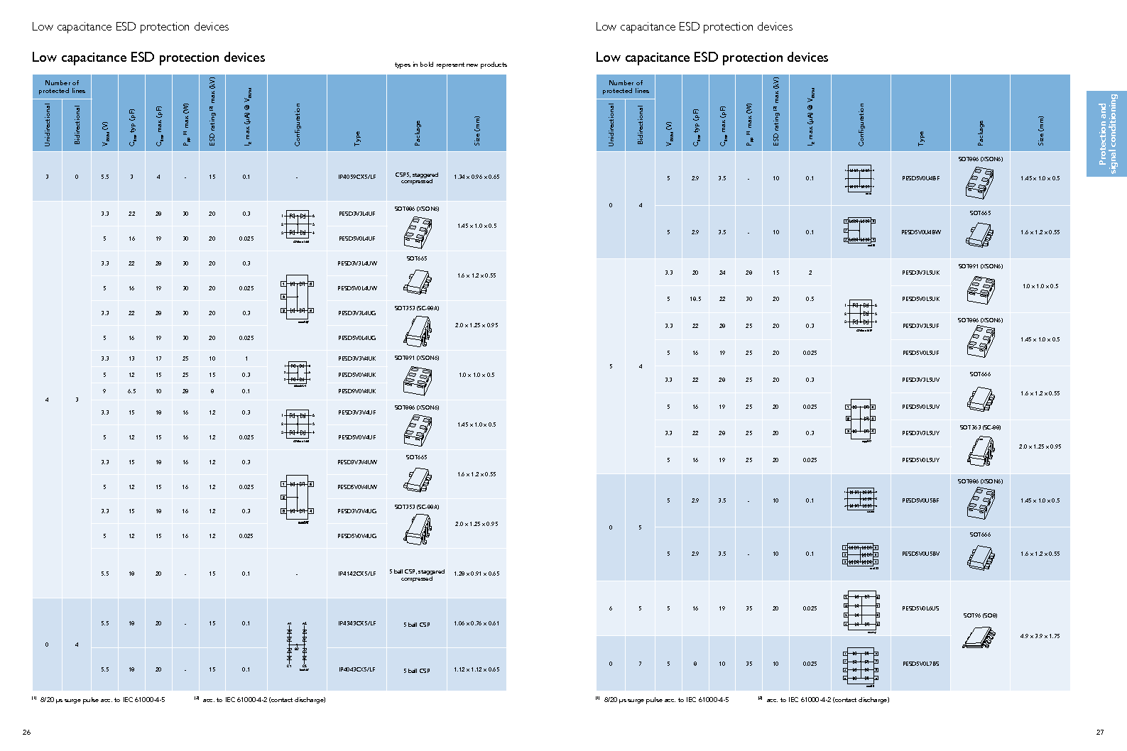 PEMI8QFN/HK,132 ,NXP Semiconductors厂商,IC RC FILTER NETWORK 8CH 16HXSON, PEMI8QFN/HK,132 datasheet预览  第15页