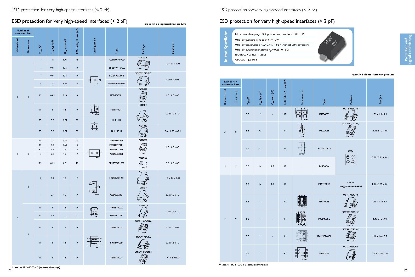 PEMI8QFN/HK,132 ,NXP Semiconductors厂商,IC RC FILTER NETWORK 8CH 16HXSON, PEMI8QFN/HK,132 datasheet预览  第16页