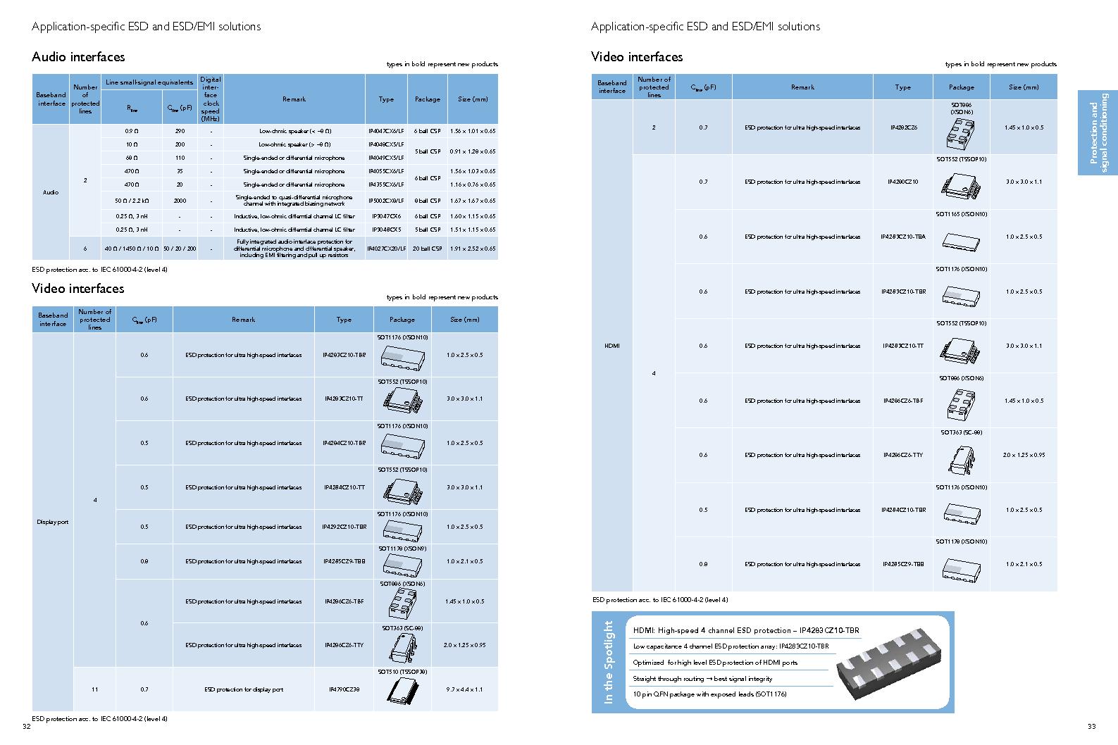 PEMI8QFN/HK,132 ,NXP Semiconductors厂商,IC RC FILTER NETWORK 8CH 16HXSON, PEMI8QFN/HK,132 datasheet预览  第18页