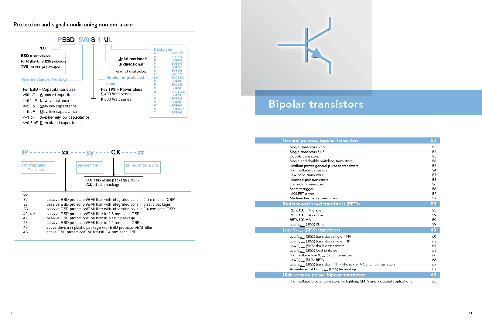 PEMI8QFN/HK,132 ,NXP Semiconductors厂商,IC RC FILTER NETWORK 8CH 16HXSON, PEMI8QFN/HK,132 datasheet预览  第27页