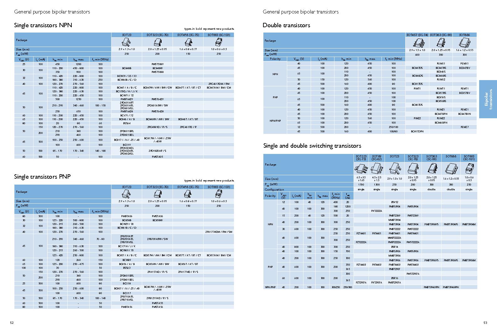 PEMI8QFN/HK,132 ,NXP Semiconductors厂商,IC RC FILTER NETWORK 8CH 16HXSON, PEMI8QFN/HK,132 datasheet预览  第28页
