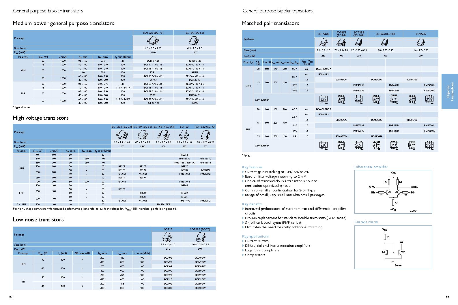 PEMI8QFN/HK,132 ,NXP Semiconductors厂商,IC RC FILTER NETWORK 8CH 16HXSON, PEMI8QFN/HK,132 datasheet预览  第29页