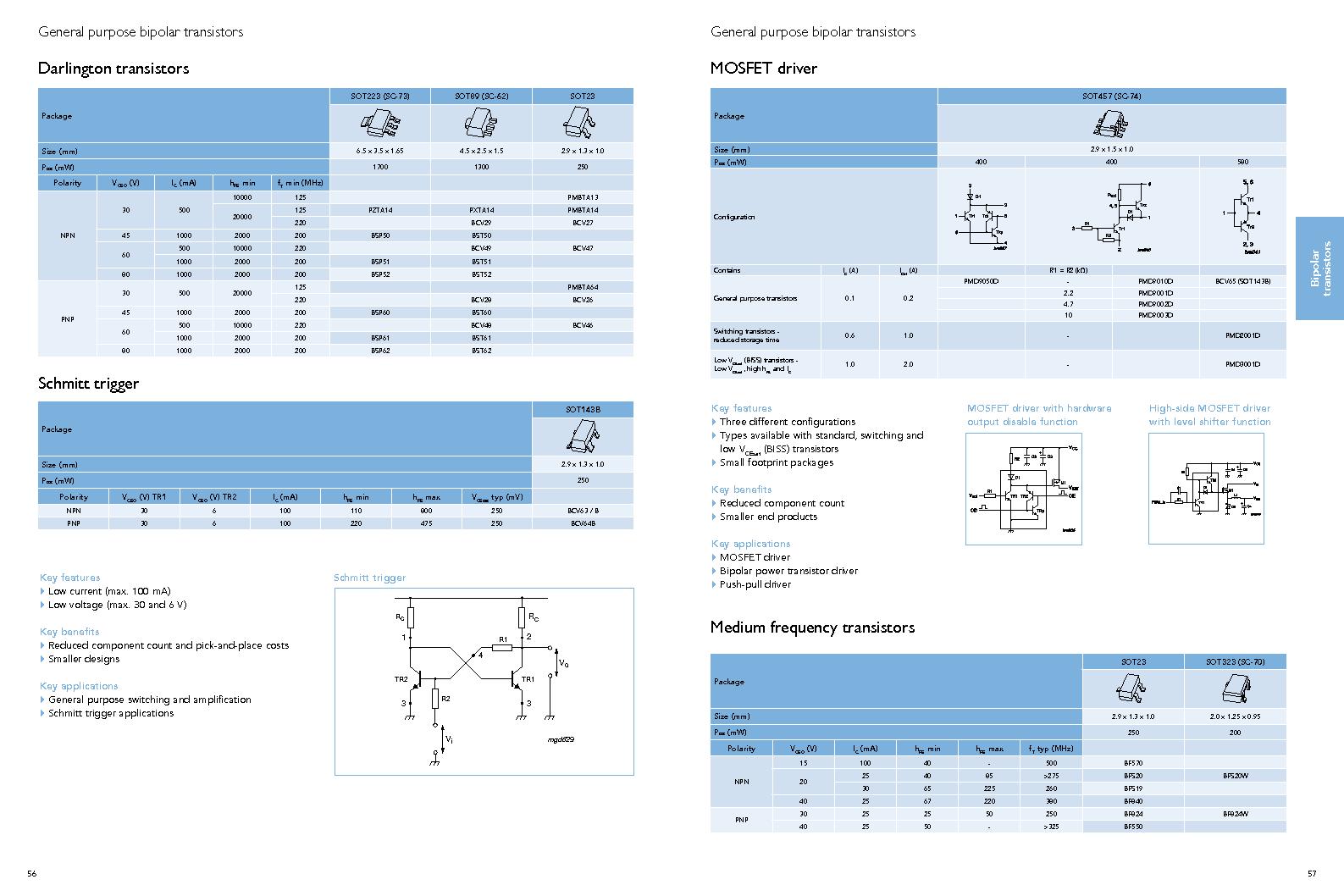 PEMI8QFN/HK,132 ,NXP Semiconductors厂商,IC RC FILTER NETWORK 8CH 16HXSON, PEMI8QFN/HK,132 datasheet预览  第30页