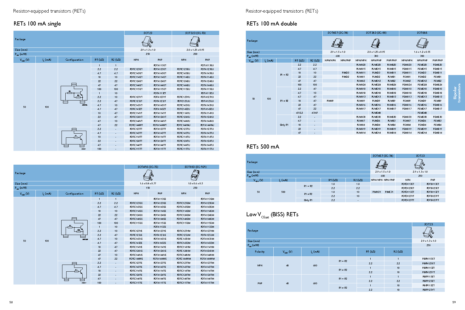 PEMI8QFN/HK,132 ,NXP Semiconductors厂商,IC RC FILTER NETWORK 8CH 16HXSON, PEMI8QFN/HK,132 datasheet预览  第31页