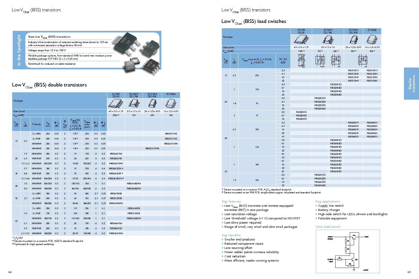 PEMI8QFN/HK,132 ,NXP Semiconductors厂商,IC RC FILTER NETWORK 8CH 16HXSON, PEMI8QFN/HK,132 datasheet预览  第34页