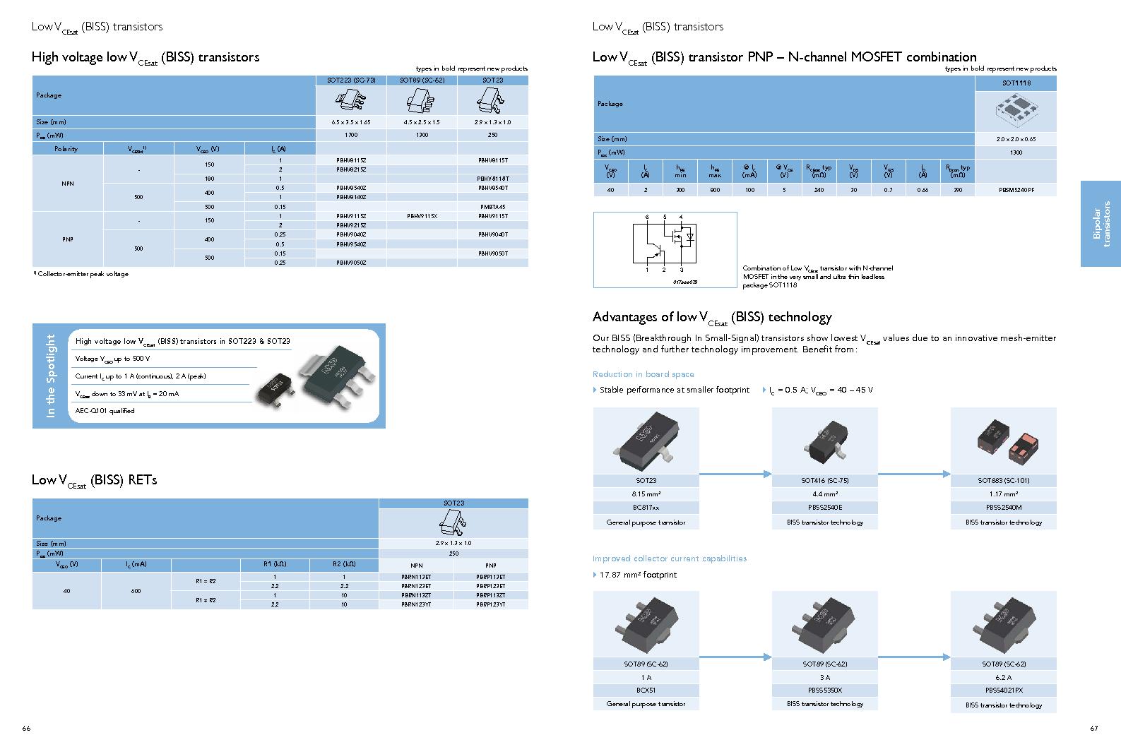 PEMI8QFN/HK,132 ,NXP Semiconductors厂商,IC RC FILTER NETWORK 8CH 16HXSON, PEMI8QFN/HK,132 datasheet预览  第35页