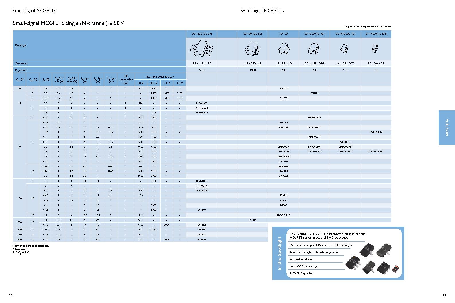 PEMI8QFN/HK,132 ,NXP Semiconductors厂商,IC RC FILTER NETWORK 8CH 16HXSON, PEMI8QFN/HK,132 datasheet预览  第38页