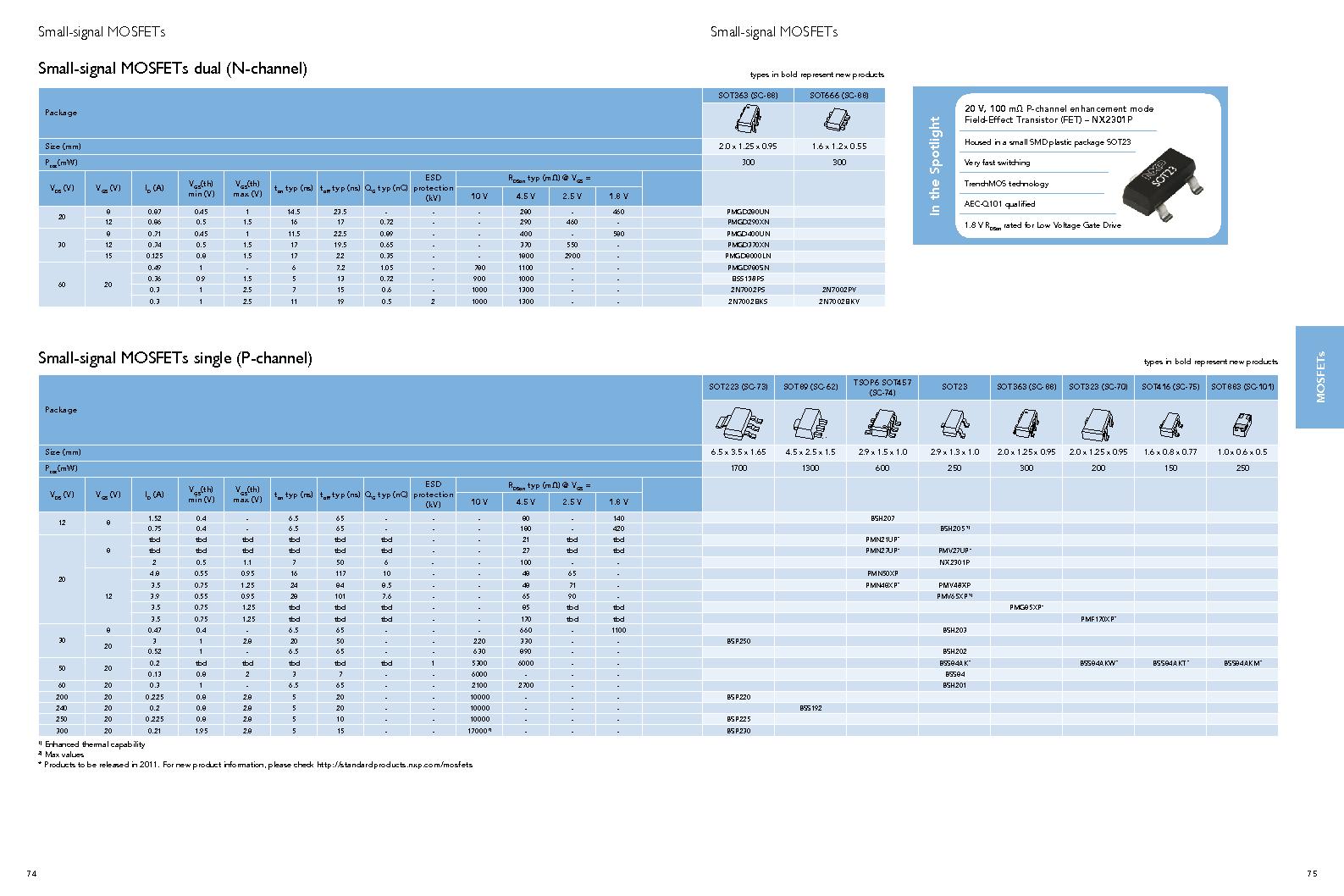 PEMI8QFN/HK,132 ,NXP Semiconductors厂商,IC RC FILTER NETWORK 8CH 16HXSON, PEMI8QFN/HK,132 datasheet预览  第39页