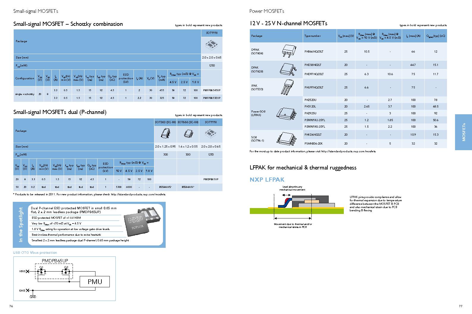 PEMI8QFN/HK,132 ,NXP Semiconductors厂商,IC RC FILTER NETWORK 8CH 16HXSON, PEMI8QFN/HK,132 datasheet预览  第40页