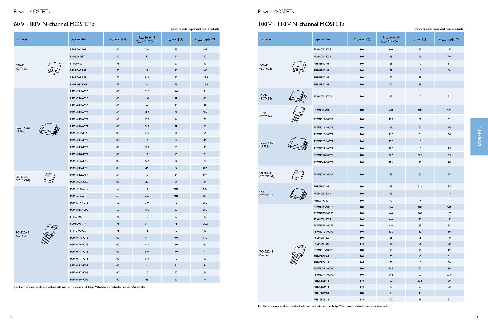PEMI8QFN/HK,132 ,NXP Semiconductors厂商,IC RC FILTER NETWORK 8CH 16HXSON, PEMI8QFN/HK,132 datasheet预览  第42页