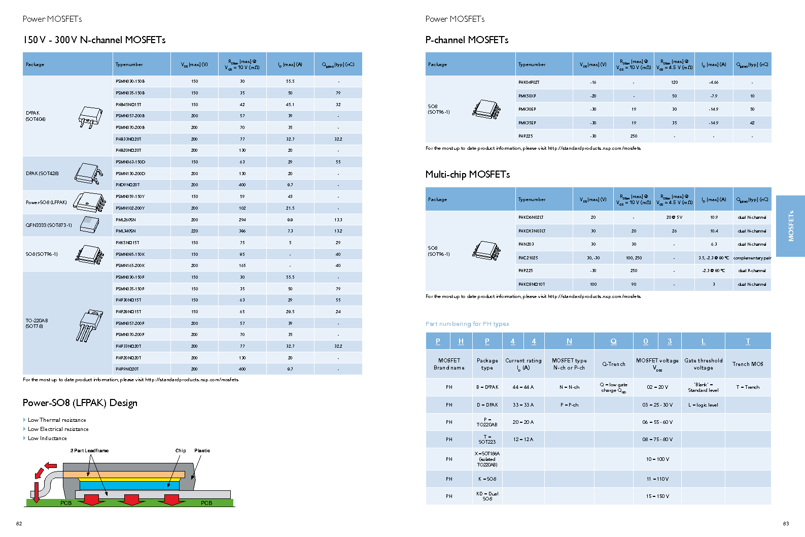 PEMI8QFN/HK,132 ,NXP Semiconductors厂商,IC RC FILTER NETWORK 8CH 16HXSON, PEMI8QFN/HK,132 datasheet预览  第43页