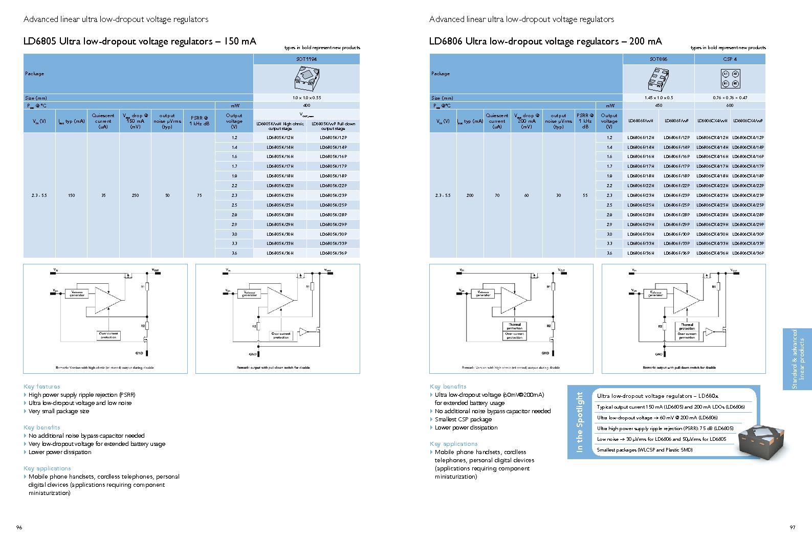 PEMI8QFN/HK,132 ,NXP Semiconductors厂商,IC RC FILTER NETWORK 8CH 16HXSON, PEMI8QFN/HK,132 datasheet预览  第50页