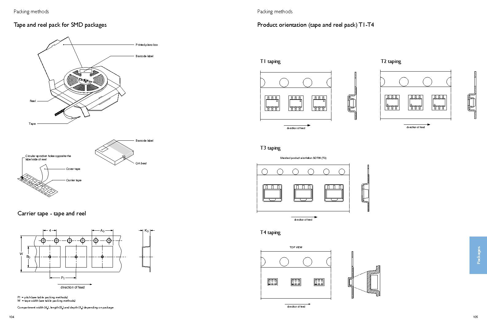 PEMI8QFN/HK,132 ,NXP Semiconductors厂商,IC RC FILTER NETWORK 8CH 16HXSON, PEMI8QFN/HK,132 datasheet预览  第54页