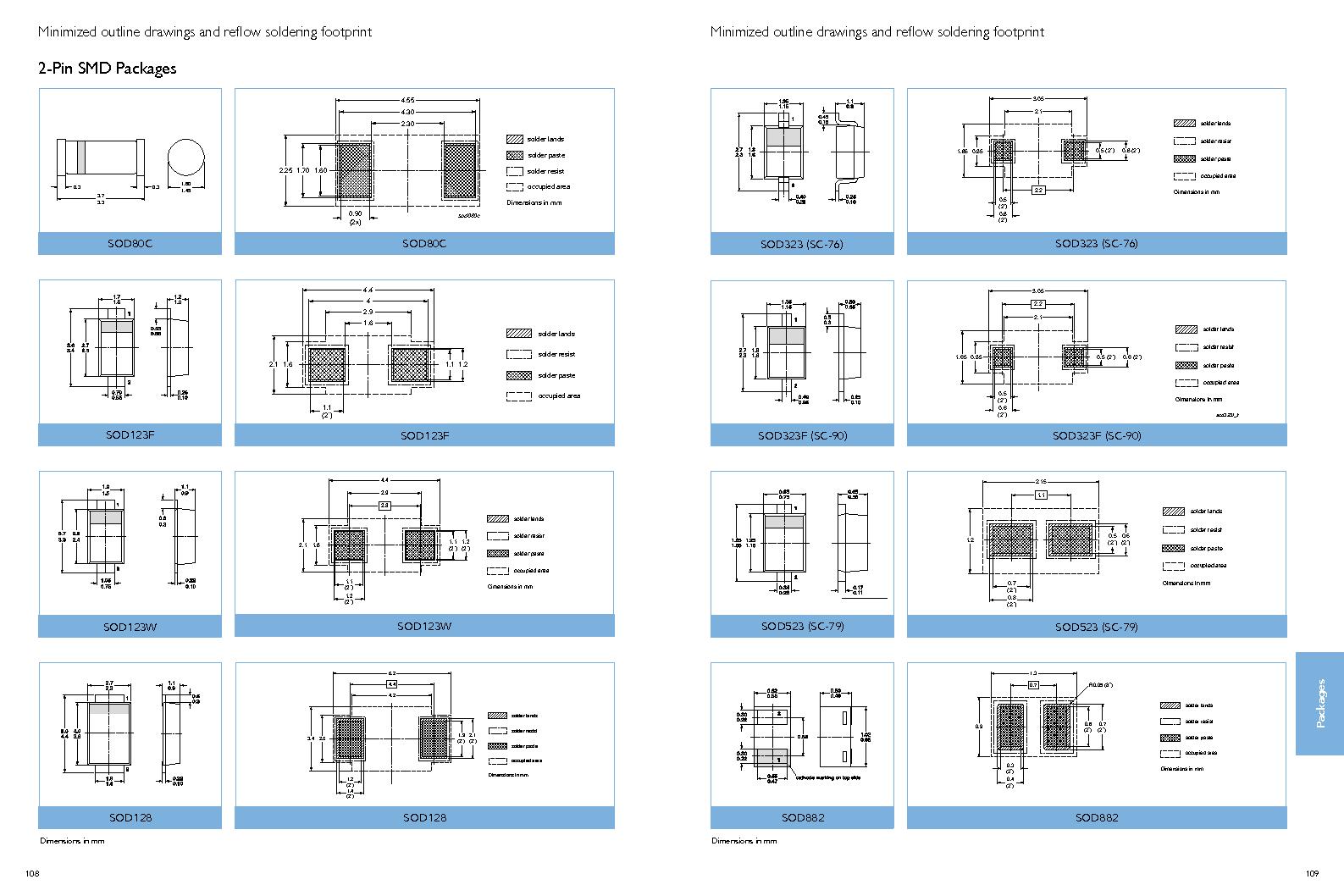 PEMI8QFN/HK,132 ,NXP Semiconductors厂商,IC RC FILTER NETWORK 8CH 16HXSON, PEMI8QFN/HK,132 datasheet预览  第56页
