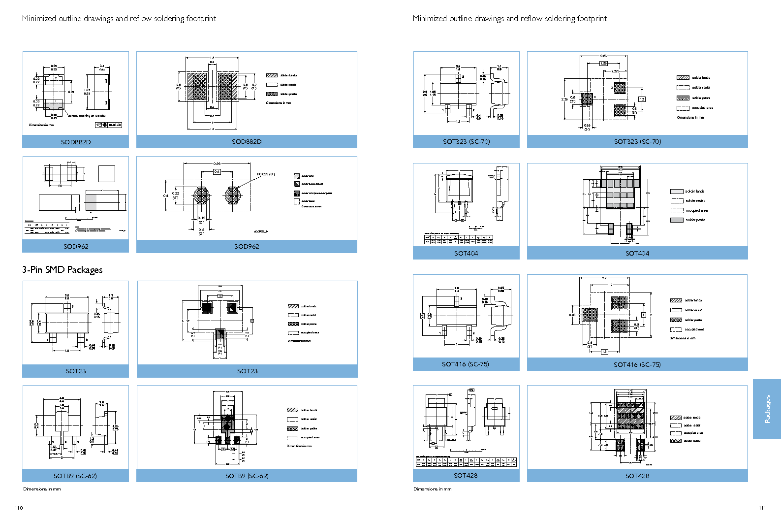 PEMI8QFN/HK,132 ,NXP Semiconductors厂商,IC RC FILTER NETWORK 8CH 16HXSON, PEMI8QFN/HK,132 datasheet预览  第57页