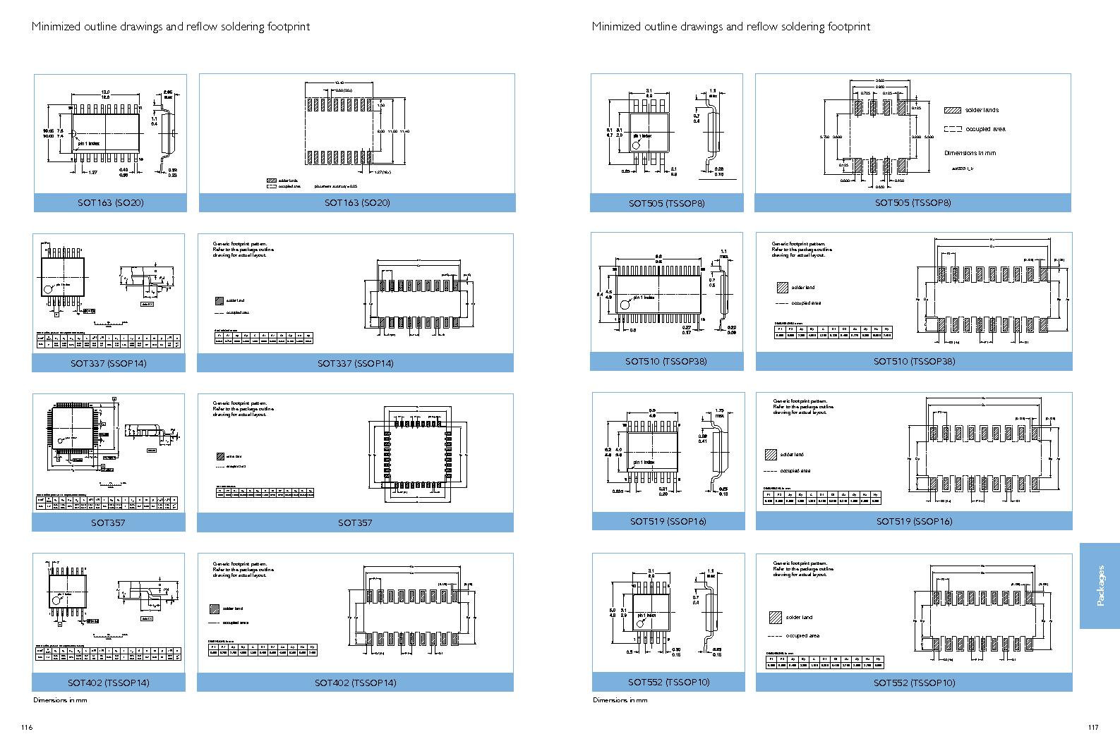 PEMI8QFN/HK,132 ,NXP Semiconductors厂商,IC RC FILTER NETWORK 8CH 16HXSON, PEMI8QFN/HK,132 datasheet预览  第60页