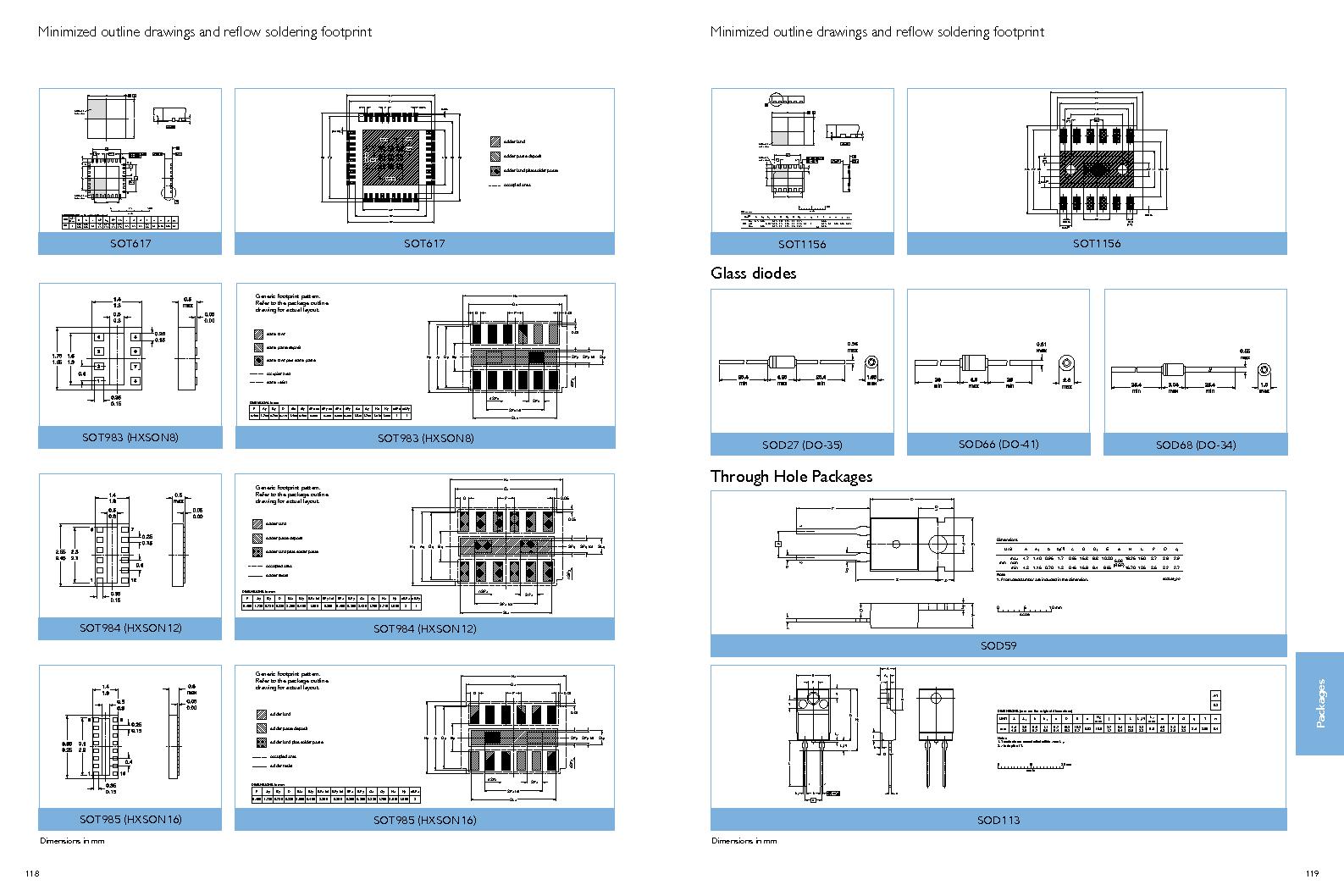 PEMI8QFN/HK,132 ,NXP Semiconductors厂商,IC RC FILTER NETWORK 8CH 16HXSON, PEMI8QFN/HK,132 datasheet预览  第61页