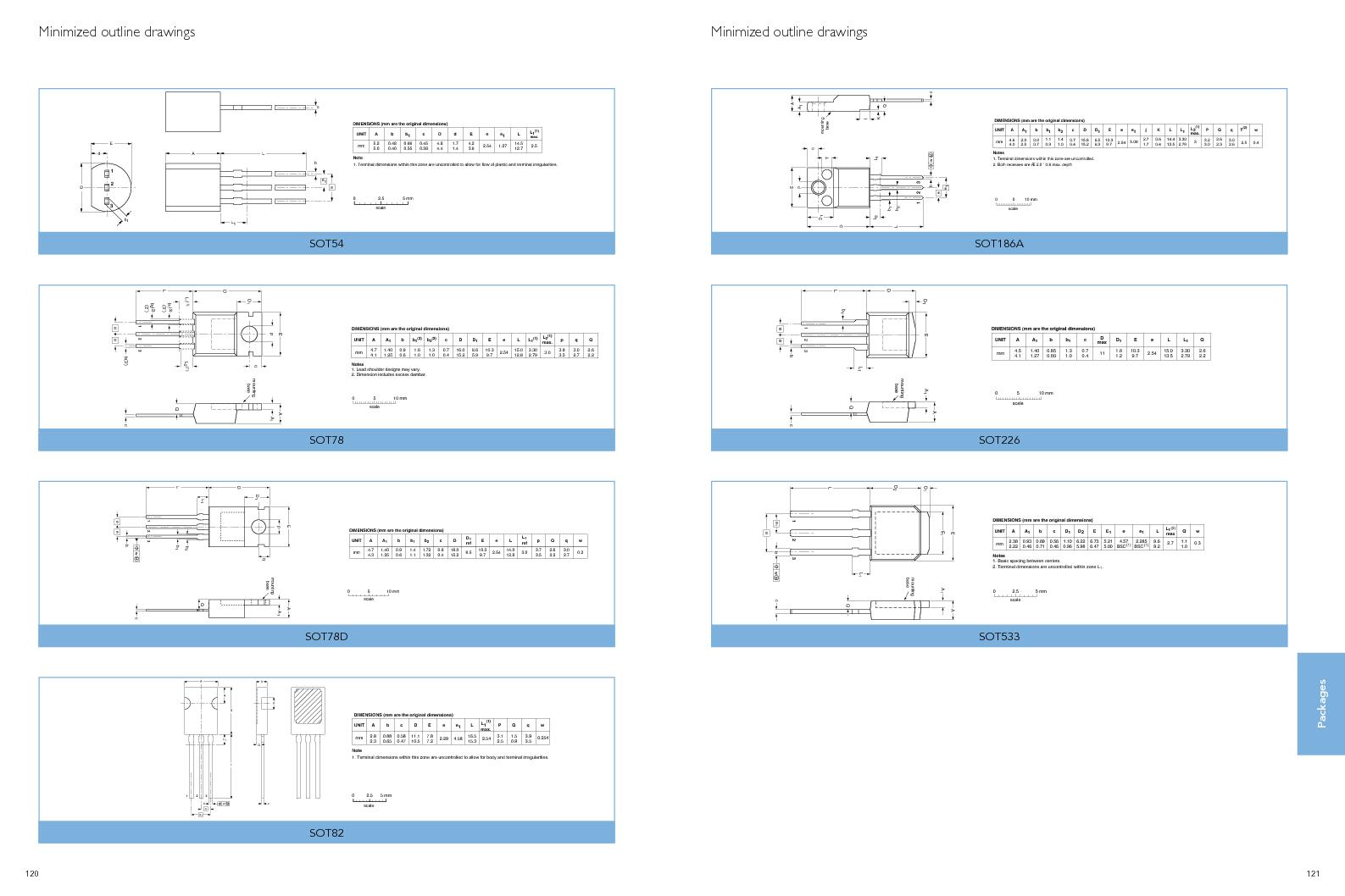 PEMI8QFN/HK,132 ,NXP Semiconductors厂商,IC RC FILTER NETWORK 8CH 16HXSON, PEMI8QFN/HK,132 datasheet预览  第62页