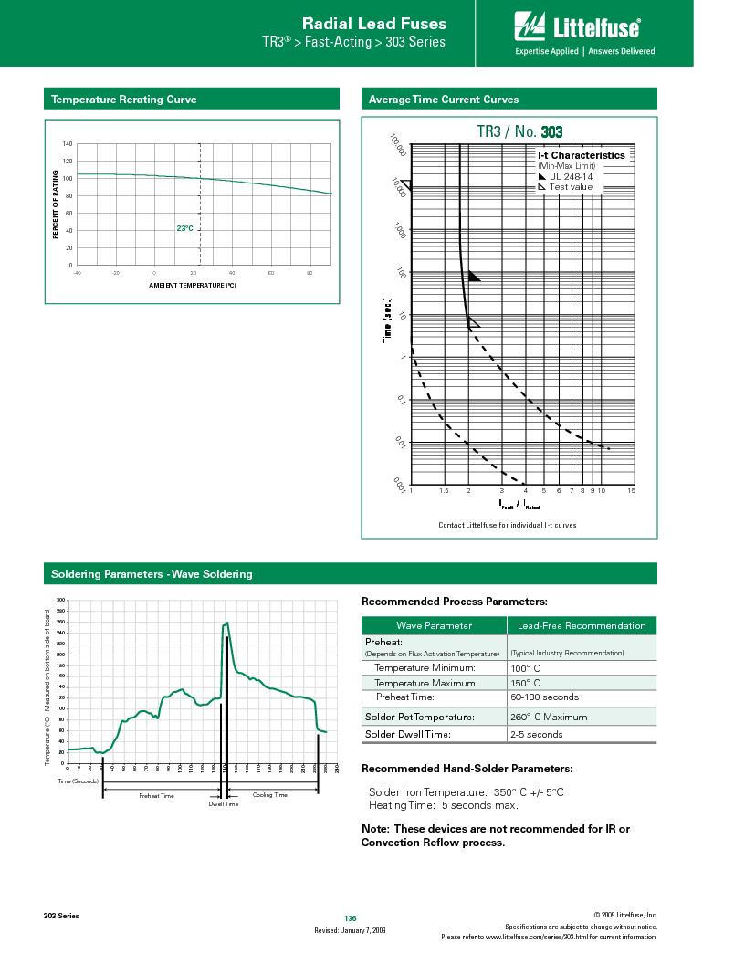 0303020.M ,Littelfuse Inc厂商,Fuses 32V 7AG AGW 2A, 0303020.M datasheet预览  第2页