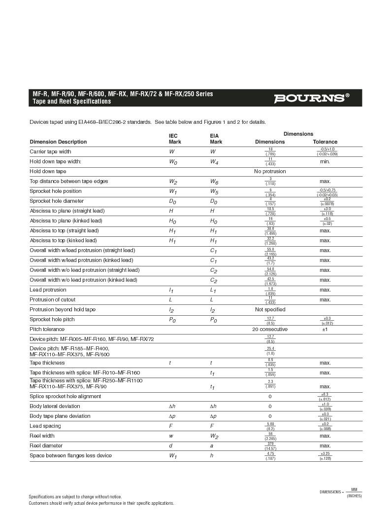 MF-RX185/72-2 ,Bourns Inc厂商,PTC Resettable Fuses 72V 1.85A-HD 40A MAX (R), MF-RX185/72-2 datasheet预览  第4页