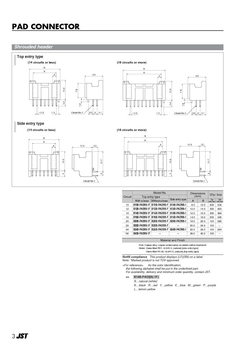 B14B-PADSS-1 ,JST Sales America Inc厂商,CONN HEADER 14POS 2MM TIN-LEAD, B14B-PADSS-1 datasheet预览  第3页