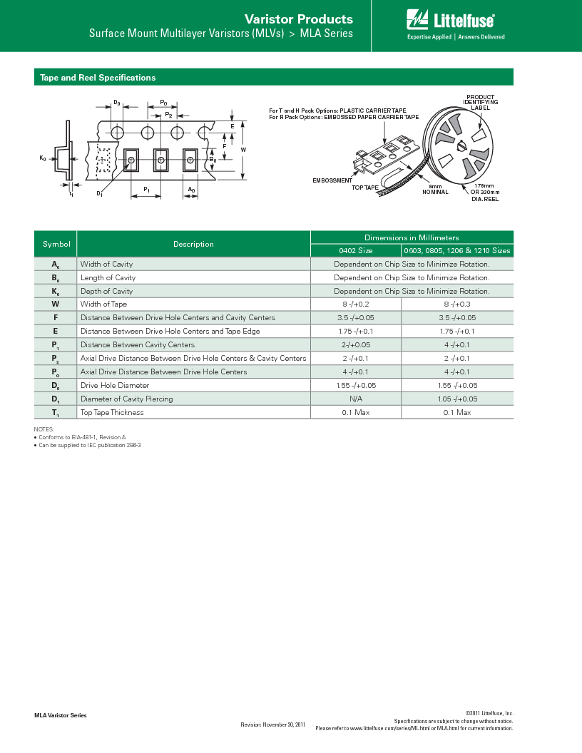V3.5MLA0805LNH ,Littelfuse Inc厂商,Varistors 3.5V 40A 1380pF, V3.5MLA0805LNH datasheet预览  第8页