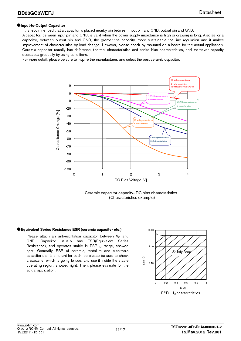 BD00GC0WEFJ-E2 ,Rohm Semiconductor厂商,IC REG LDO ADJ 1A 8-HTSOP, BD00GC0WEFJ-E2 datasheet预览  第11页