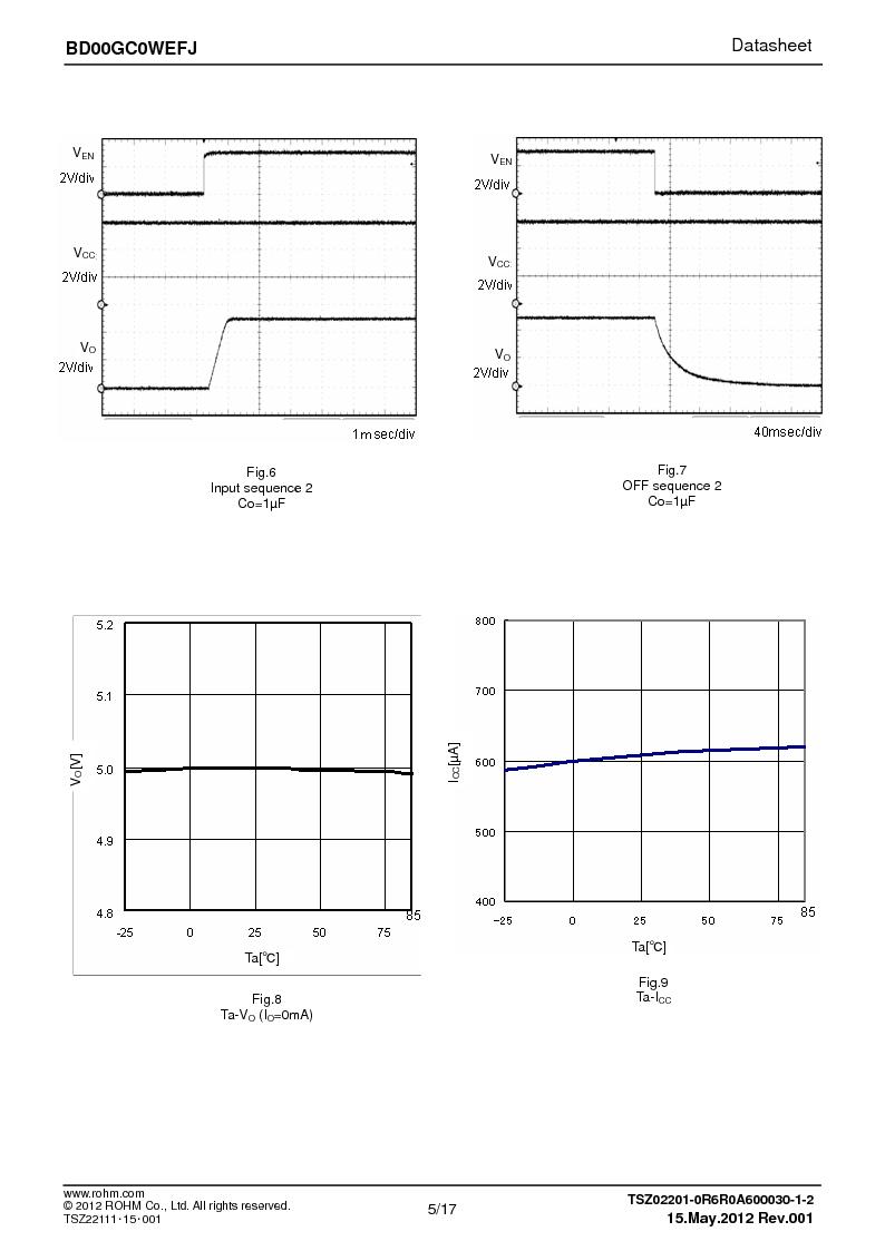 BD00GC0WEFJ-E2 ,Rohm Semiconductor厂商,IC REG LDO ADJ 1A 8-HTSOP, BD00GC0WEFJ-E2 datasheet预览  第5页