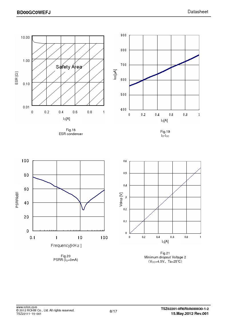 BD00GC0WEFJ-E2 ,Rohm Semiconductor厂商,IC REG LDO ADJ 1A 8-HTSOP, BD00GC0WEFJ-E2 datasheet预览  第8页